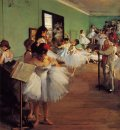 The dance class 1874