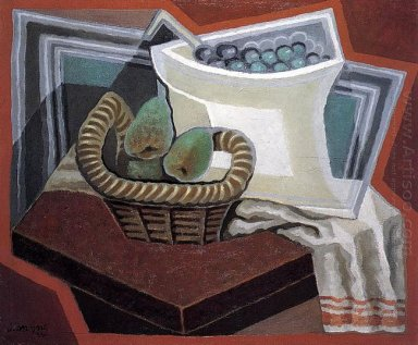 The Basket Of Pears 1925
