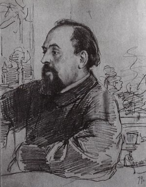 Portrait Of S Mamontov 1879