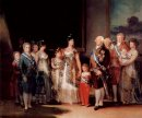 Charles Iv Of Spain And His Family 1800