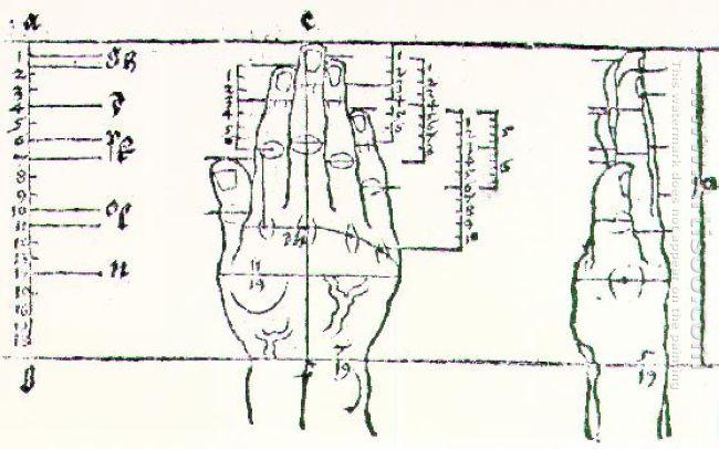 hand 1528