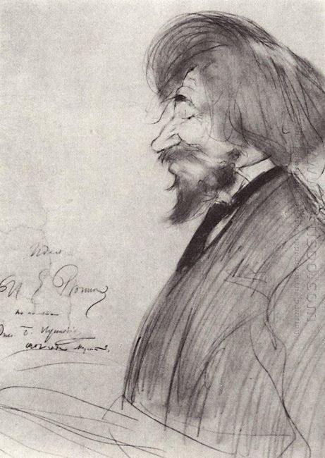 Portrait Of Ilya Repin 1902
