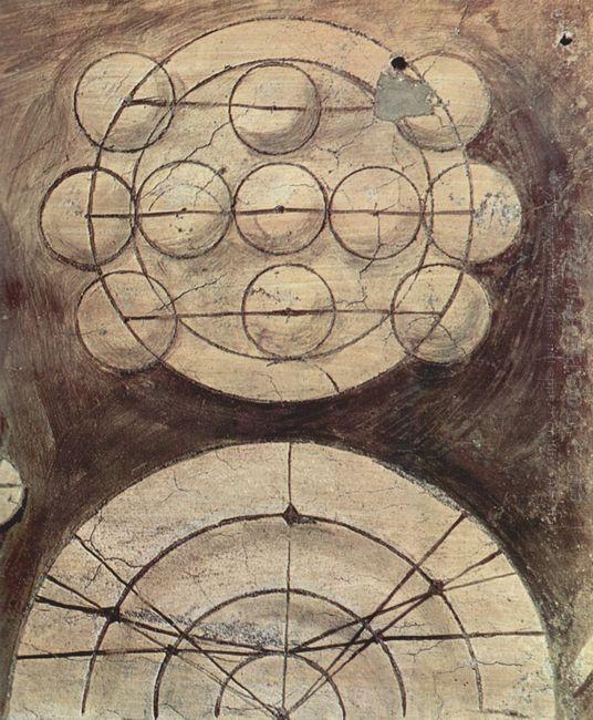 Arithmetic 1510