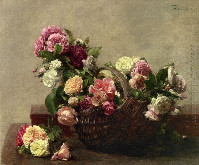 Basket Of Roses 1880