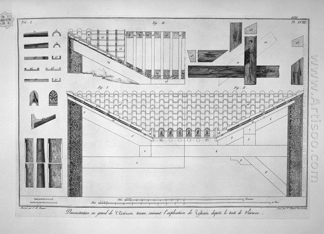 Plan Of Tuscan Atrium Of The Cavedio House