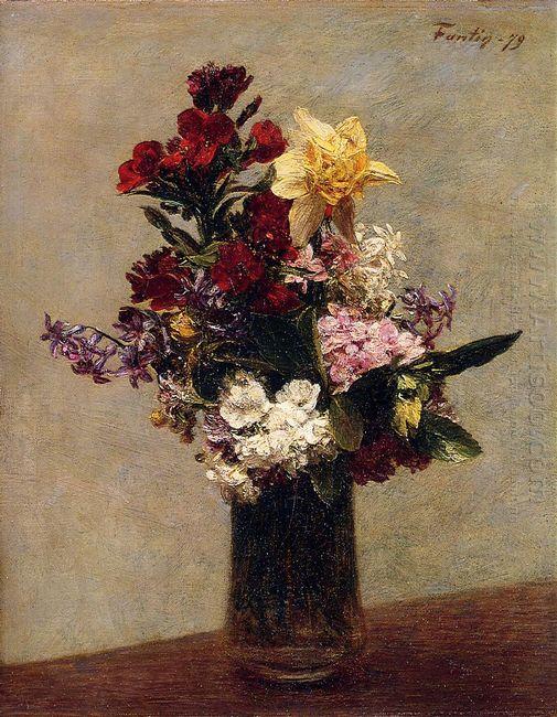 Spring Flowers 1879