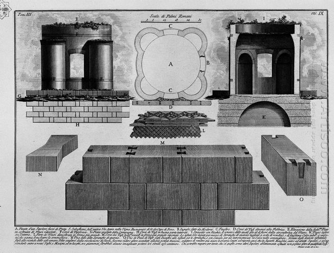 The Roman Antiquities T 3 Plate Ix Plan Of The Tomb Outside Port