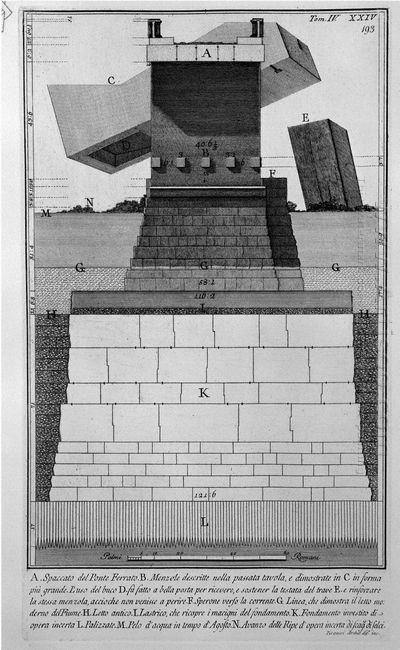 The Roman Antiquities T 4 Plate Xxiv Elevation Of The Bridge And