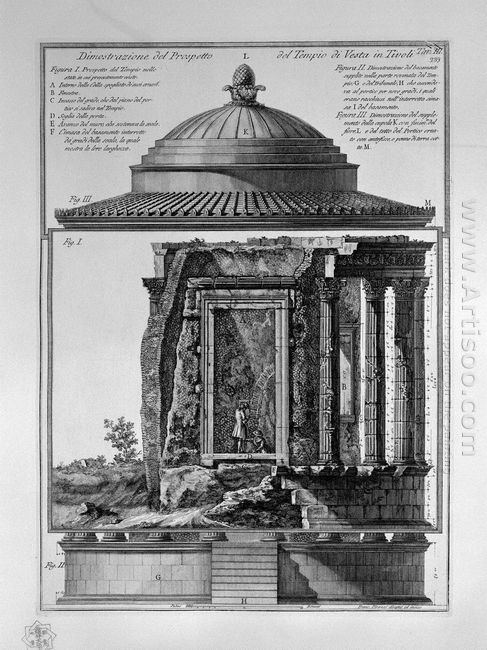 Vista Of The Prospectus Of The Temple Of Vesta In Tivoli