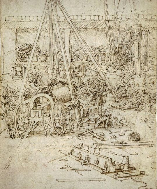 An Artillery Park Jpg 1487