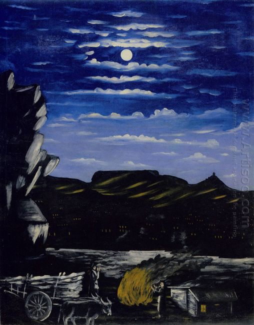 Arsenalskaya Mountain At Night 1908