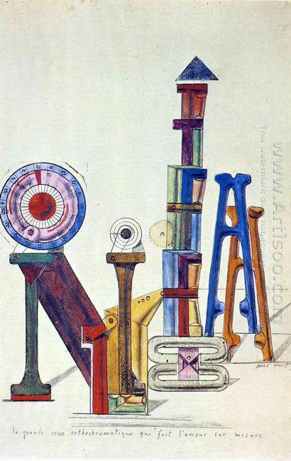 La Grande Roue Orthochromatique 1919