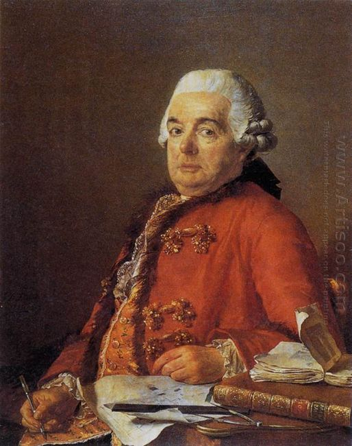 Portrait Of Jacques Francois Desmaisons 1782
