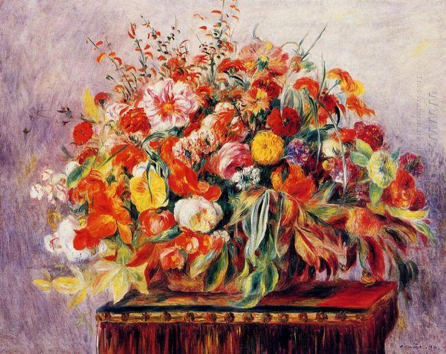 Basket Of Flowers 1890
